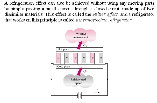 Thermoelectric refrigerator based on the Peltier effect