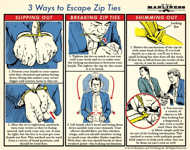 Escaping the zip tie http://www.artofmanliness.com/2014/03/27/3-ways-to-escape-zip-ties-an-illustrated-guide/