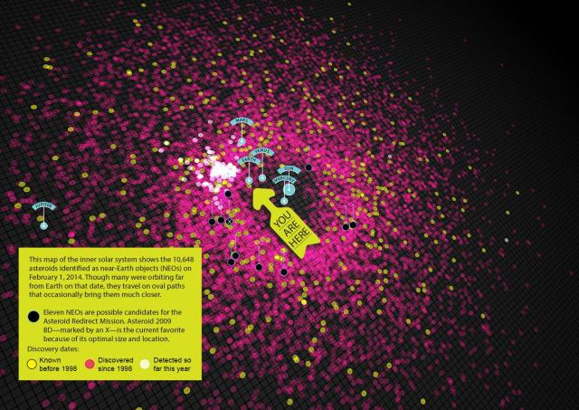 http://www.popsci.com/article/science/how-were-finding-asteroids-they-find-us?dom=PSC&loc=recent&lnk=10&con=how-were-finding-asteroids-before-they-find-us