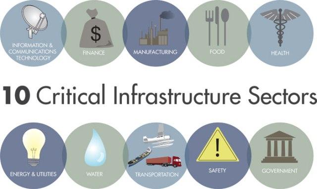 Modern Infrastructure Requires Intelligent Humans