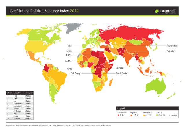 Political Violence and Conflict