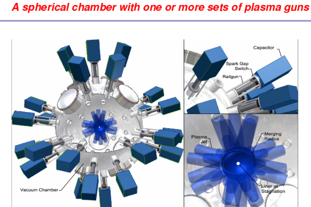 Plasma Jet Magneto Inertial Fusion http://nextbigfuture.com/2014/04/plasma-jet-magneto-inertial-fusion-arpa.html