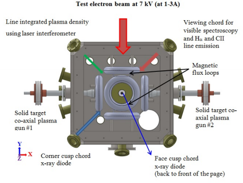 Polywell EMC2 Bussard Fusion Reactor http://nextbigfuture.com/2014/10/emc2-fusion-releases-results-and-needs.html