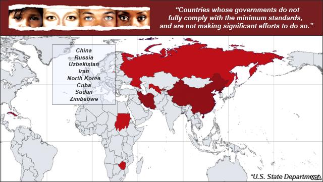 Really. russian sex trafficking conversations!