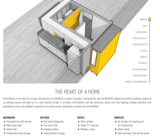 The Heart of a House http://modusoperations.com/