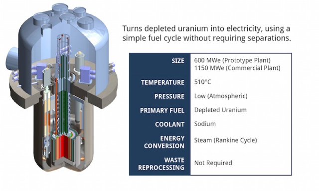 Provides up to a 50-fold gain in fuel efficiency, which means less fuel producing more electricity. Increased fuel efficiency also means less waste at the end of the reactor's life.     Eliminates the need for reprocessing and significantly reduces and potentially eliminates the long-term need for enrichment plants. This reduces proliferation concerns and lowers the cost of the nuclear energy process.     Directly converts depleted uranium to usable fuel as it operates. As a result, this inexpensive but energy-rich fuel source could provide a global electricity supply that is, for all practical purposes, inexhaustible. http://terrapower.com/pages/technology