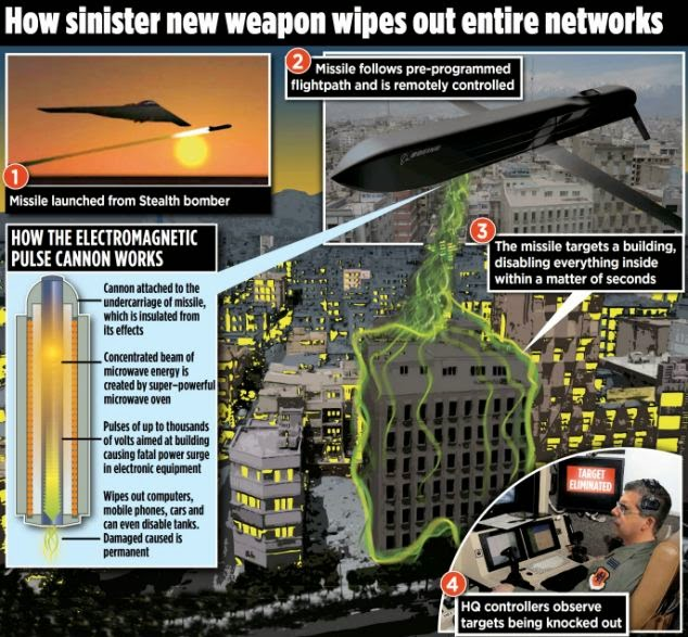 Boeing EMP Flying Microwave Oven http://nextbigfuture.com/2015/05/multi-use-non-nuclear-electromagnetic.html