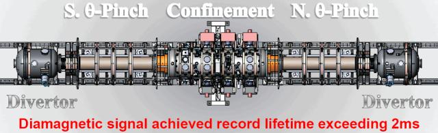 Fusion Reactor https://lasttechage.wordpress.com/2015/01/05/fusion-paths-not-taken-4/
