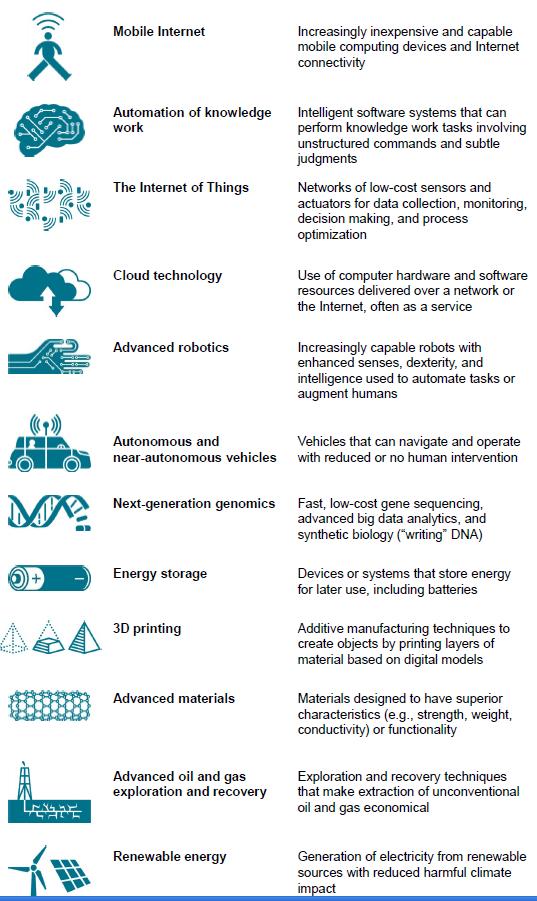 McKinsey Report Disruptive Technologies