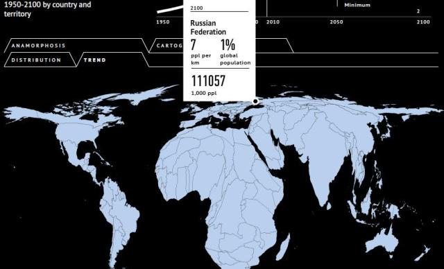 The Year 2100 by National Population Source: RIA Novisti via