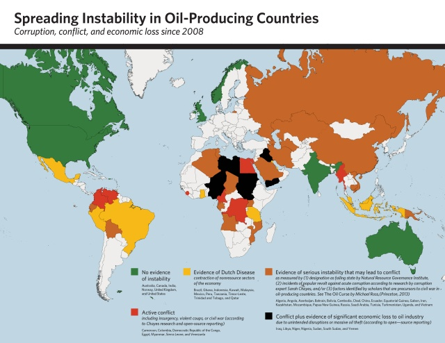 Oil Purgatory:  Where the Pain and Instability Are http://carnegieendowment.org/2015/09/30/oil-curse-remedial-role-for-oil-industry/iibp