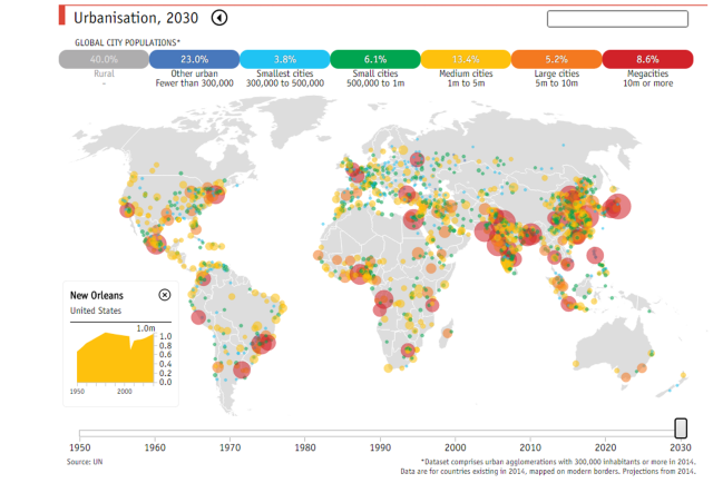 Urbanisation 2030 Economist