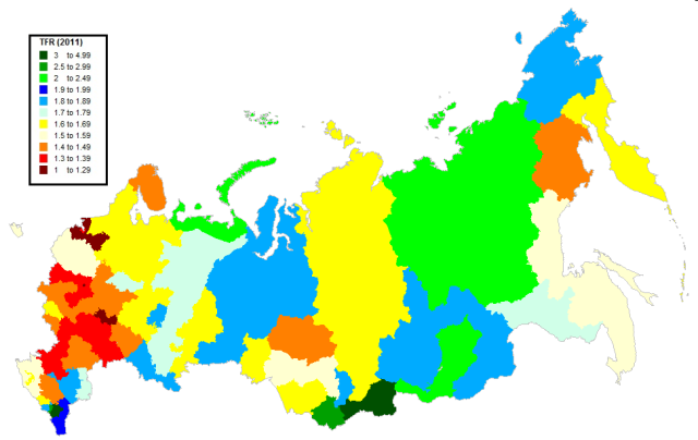 Range of Russian Ethnicities w/ Diverse Fertility