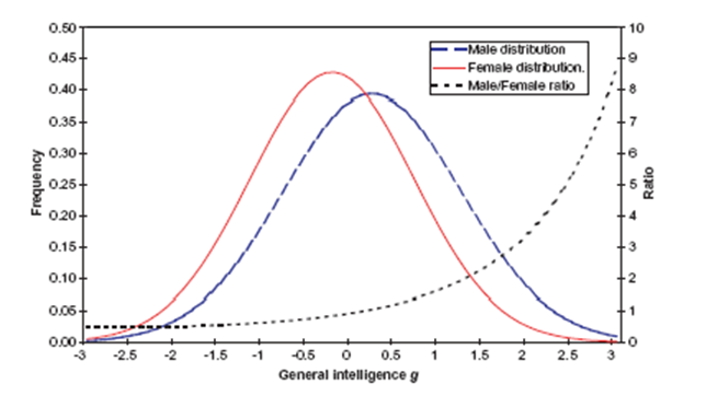 How Sex Is Done Between Male And Female
