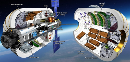 Image: The pressurized volume of a 20 ton B330 is 330m3, compared to the 106m3 of the 15 ton ISS Destiny module; offering 210% more habitable space with an increase of only 33% in mass. Credit: Bigelow Aerospace.
