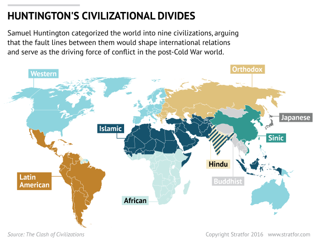Huntington's Clash https://www.stratfor.com/analysis/why-civilizations-really-clash