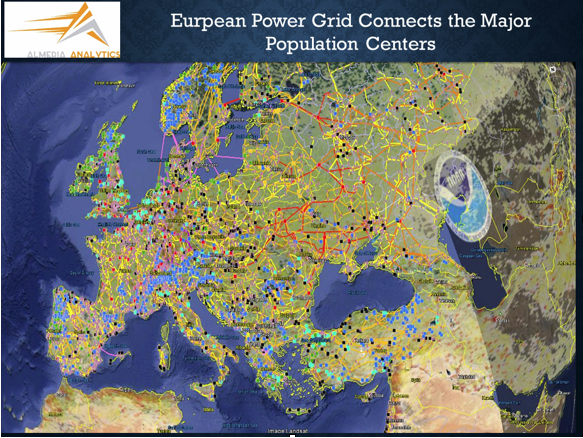 Germany is at Centre of European Power Grid http://almeriaanalytics.com/product/european-power-grid-connects-the-major-population-centers/