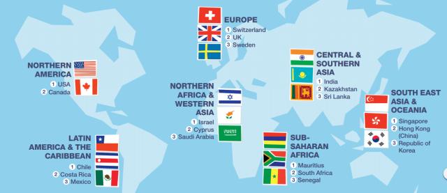 Top Regional Innovators https://www.globalinnovationindex.org/userfiles/file/GII-2015-Infographics.pdf