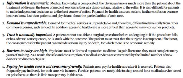 Economic Distortions in Health Care http://www.manhattan-institute.org/sites/default/files/IB-AR-0116.pdf