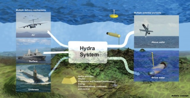 Drones for Every Occasion http://www.wired.com/2013/09/hydra-darpa/