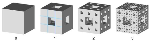Menger Sponge http://fractalfoundation.org/OFC/OFC-10-3.html