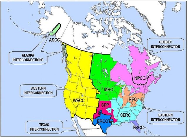 North American Power Grid A Matter of Life and Death