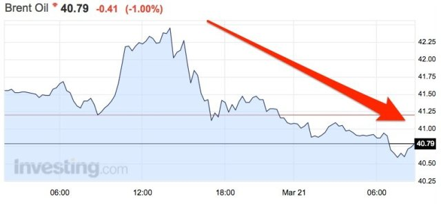 A Volatile, Oversupplied Market