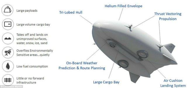 Lockheed's LMH1b http://nextbigfuture.com/2016/03/lockheed-sells-order-for-dozen-lmh1.html