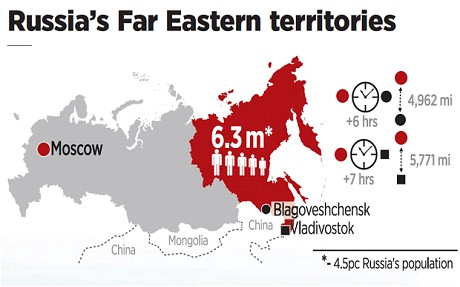 Population of Ethnic Russians Depleting Rapidly --- China Ready to Step In