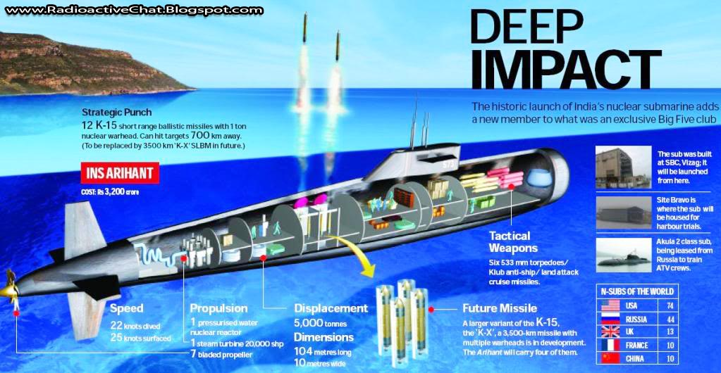 diagram of fuse compartment of mitsubishi eclipse 2001 diagram of nuclear powered submarine noisy nuclear submarines of china, india, russia take to ...