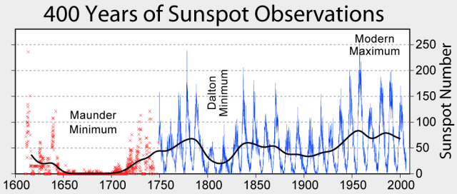 http://a-sceptical-mind.com/an-alternative-solar-theory
