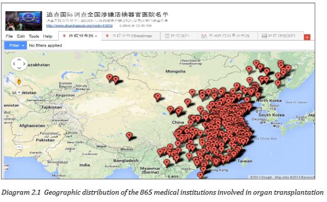 China's 865 Organ Transplantation Centres