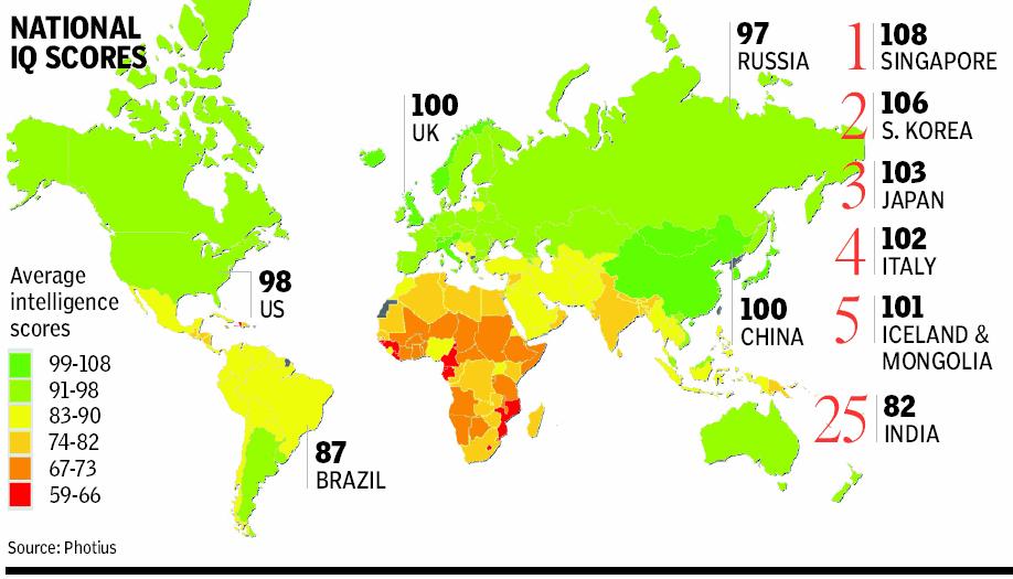 Black people around the world