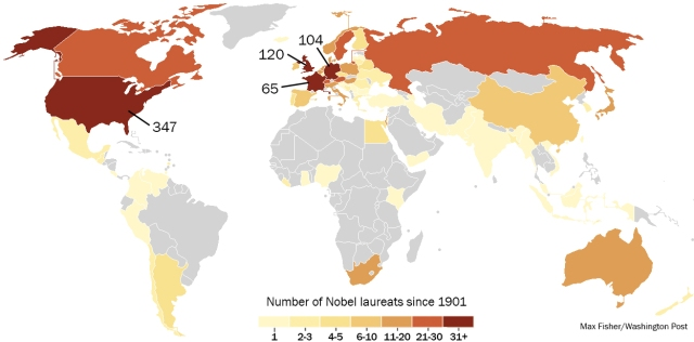 Nobels by Nation Source