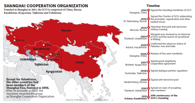 China's Shanghai Cooperation Organisation Source
