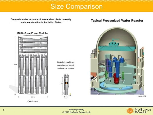 NuScale vs Conventional PWR NuScale via Guardian