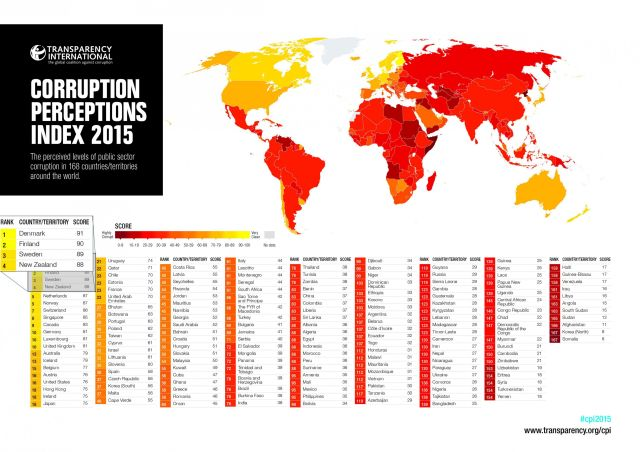 Transparency International Corruption Map 2015
