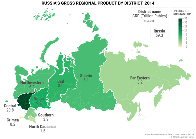 Russia's Lopsided Economy Source