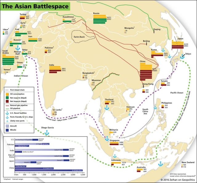 Asian Battlespace http://zeihan.com/the-absent-superpower-maps/