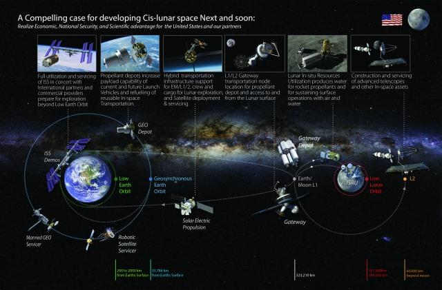 Next Stop: Cislunar Space Image Source