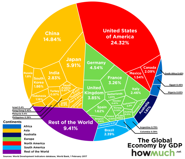 Global Economy  Visual Capitalist