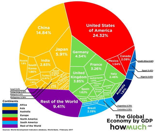 Global Economy  Visual Capitalist