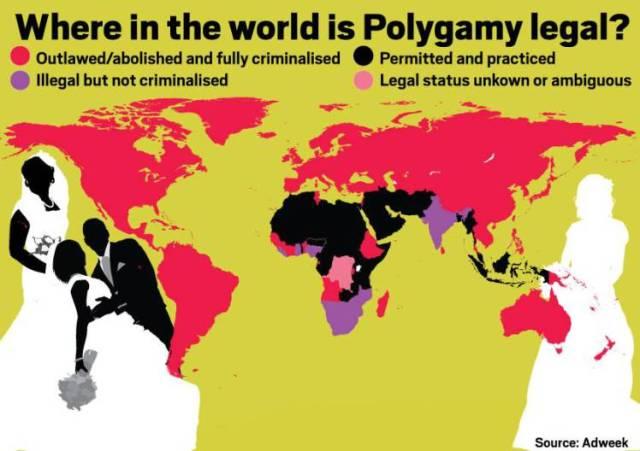 Global Polygamy Legal Status