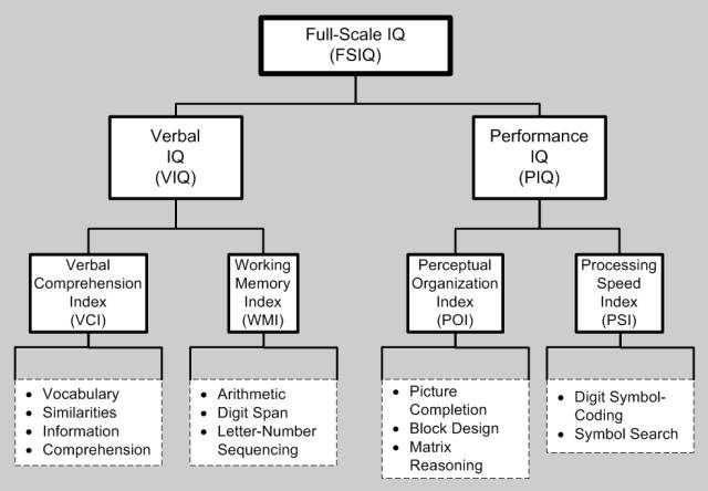Source: Wikipedia via