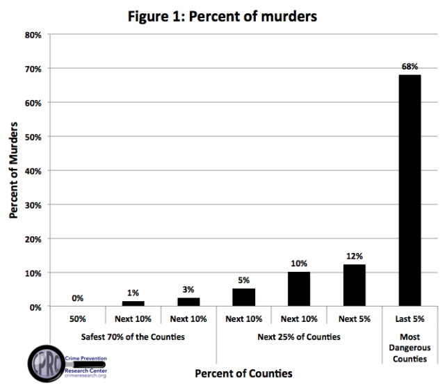 US Murder Map Looking For Visual Correlations Al Fin Next Level - Map of murders in us